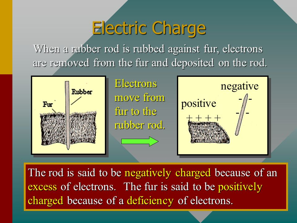 Electric Charge When a rubber rod is rubbed against fur, electrons are removed from the fur and deposited on the rod.