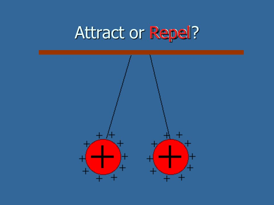 Attract or Repel Repel