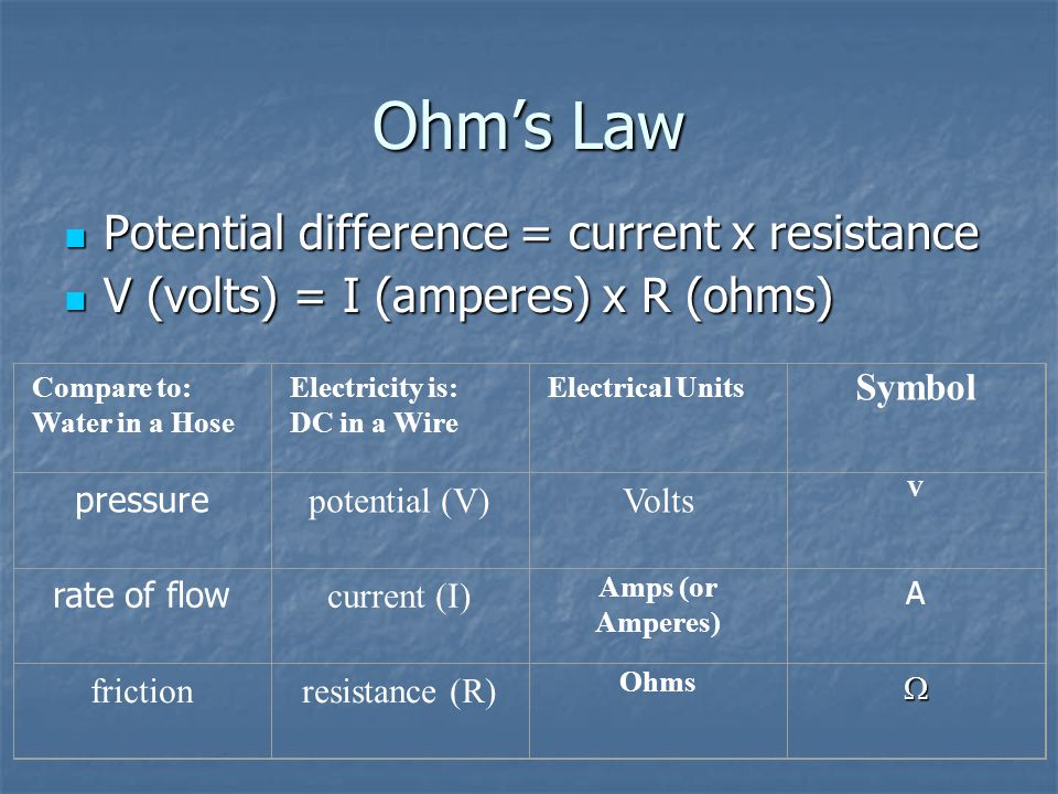 Ohm's Law Potential difference = current x resistance