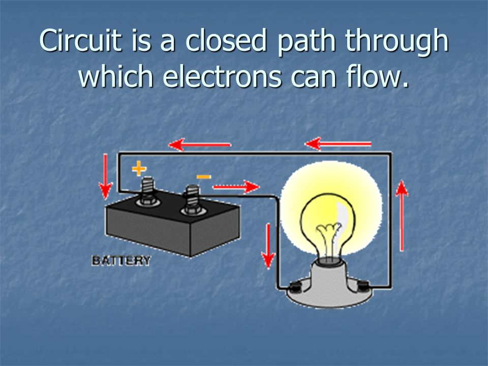 Circuit is a closed path through which electrons can flow.