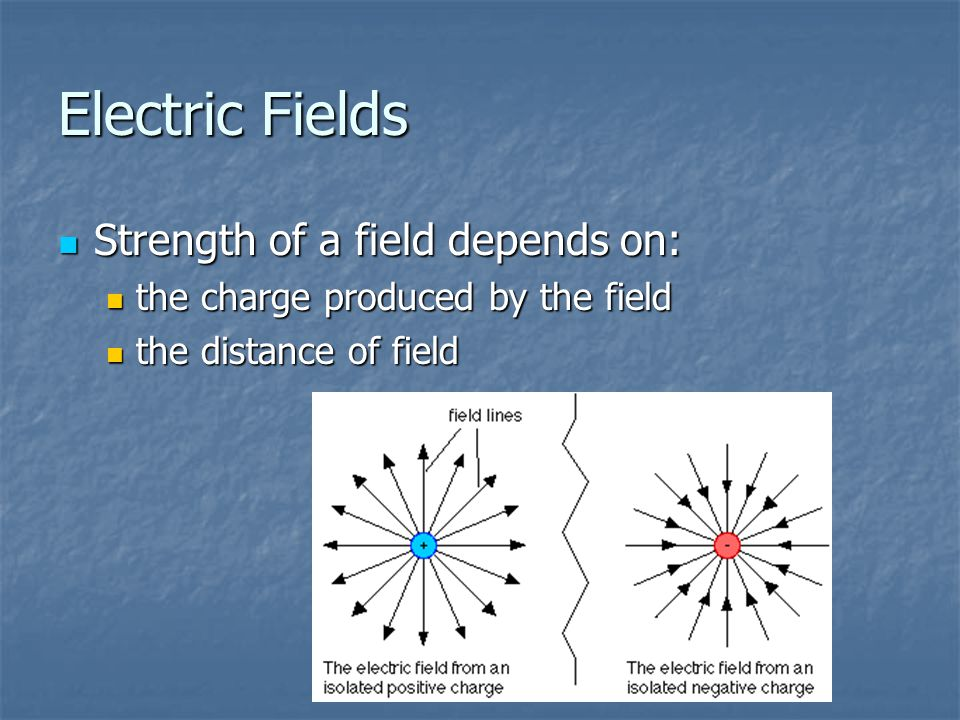 Electric Fields Strength of a field depends on: