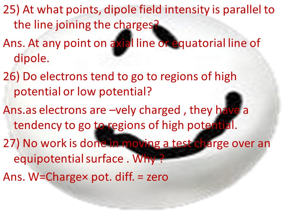 25) At what points, dipole field intensity is parallel to the line joining the charges.