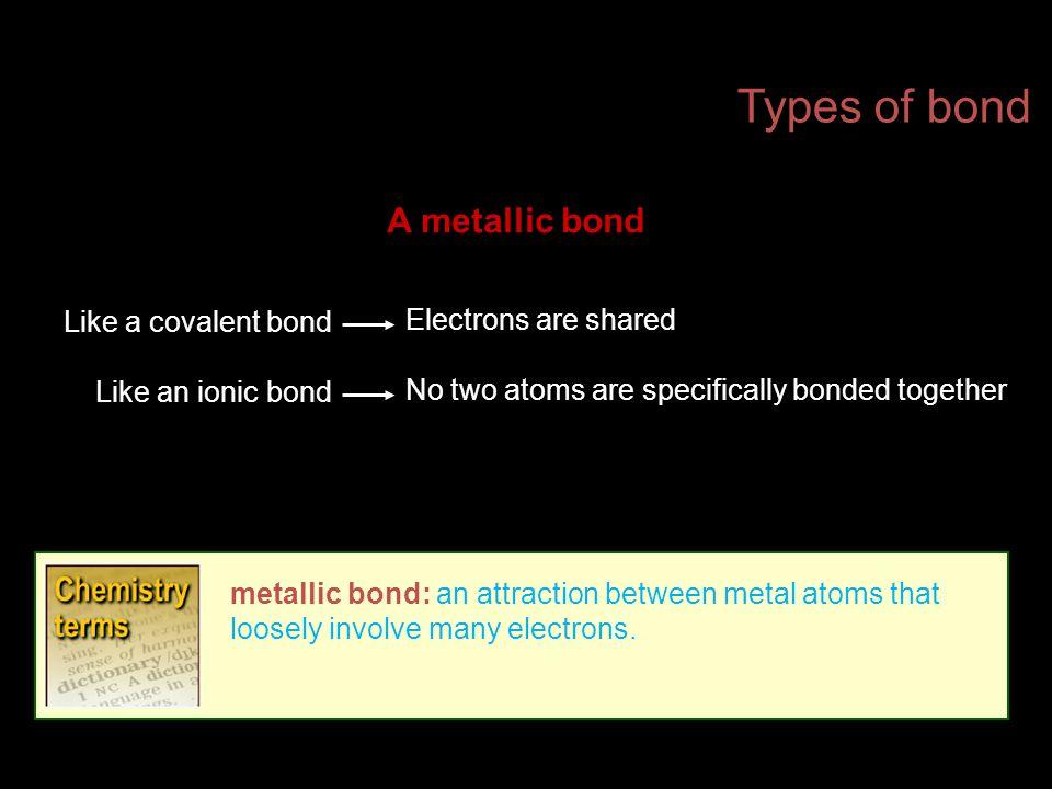 Types of bond A metallic bond Like a covalent bond