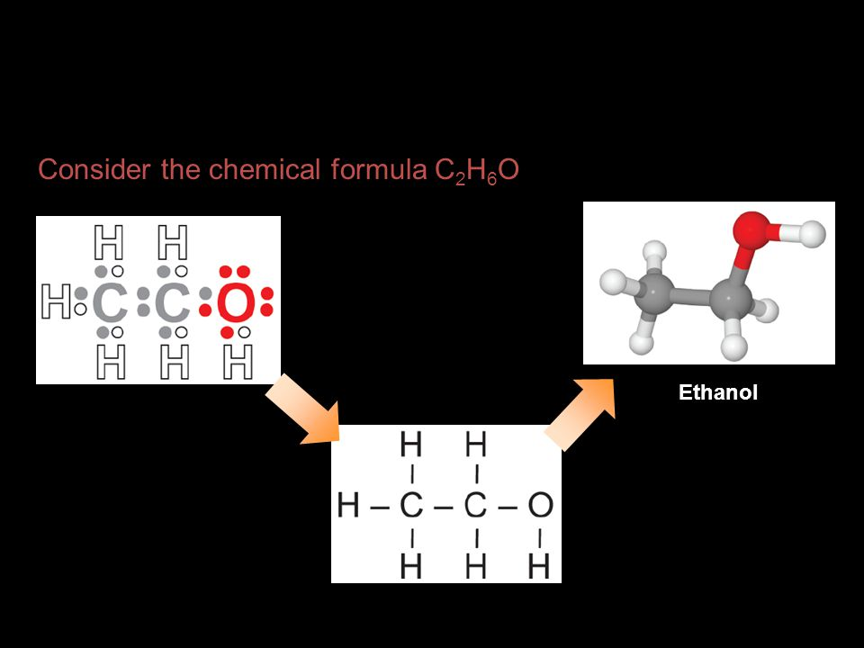 Consider the chemical formula C2H6O