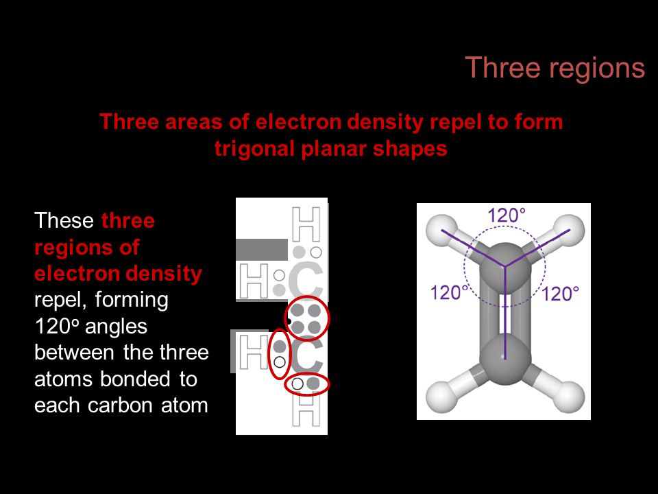 Three areas of electron density repel to form trigonal planar shapes
