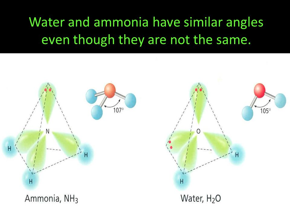 Water and ammonia have similar angles even though they are not the same.