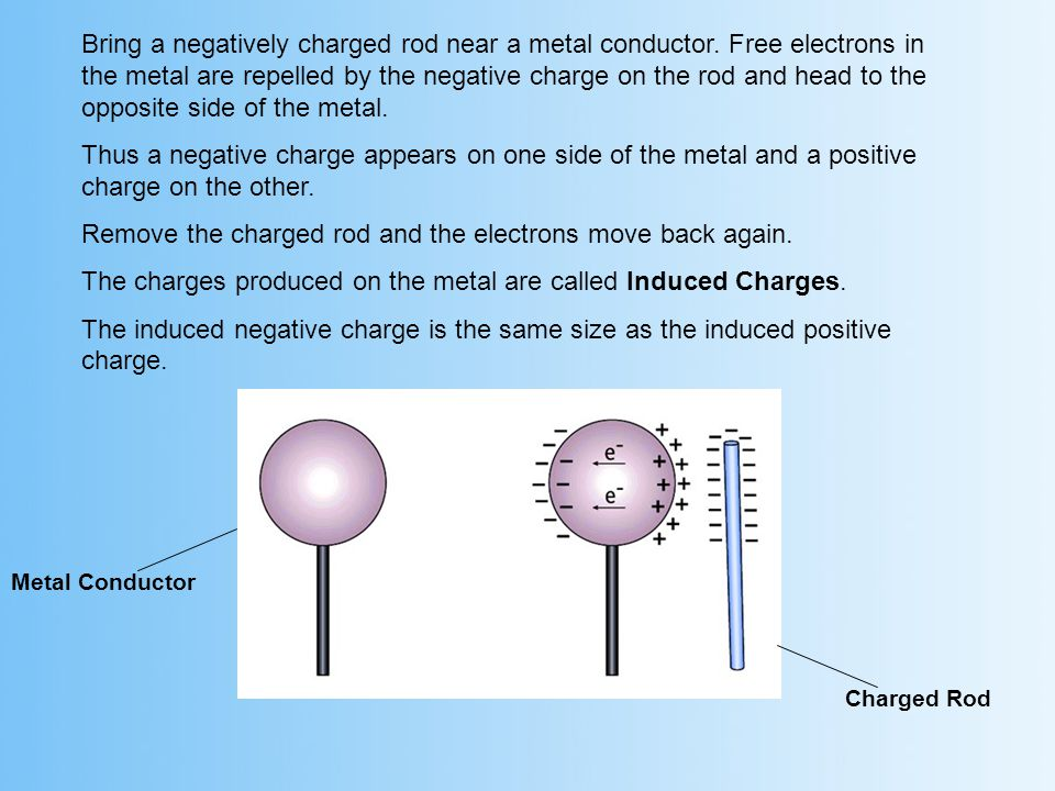 Remove the charged rod and the electrons move back again.