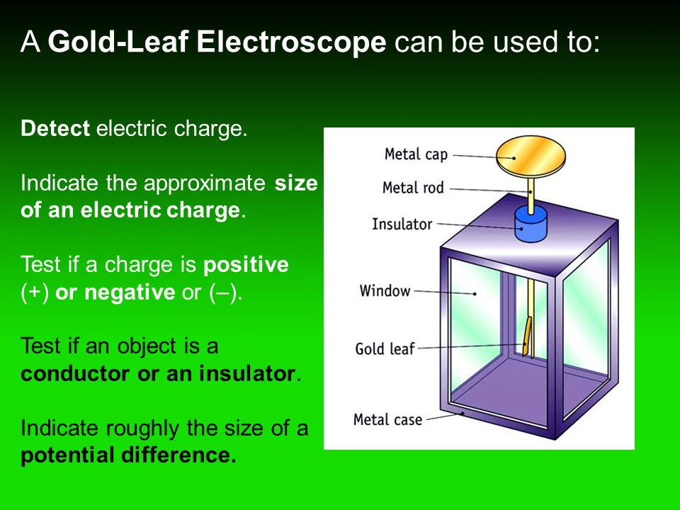 A Gold-Leaf Electroscope can be used to: