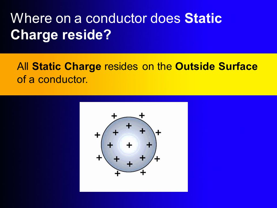Where on a conductor does Static Charge reside