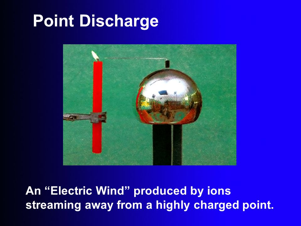 Point Discharge An Electric Wind produced by ions streaming away from a highly charged point.
