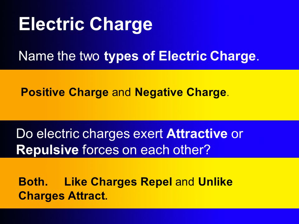 Electric Charge Name the two types of Electric Charge.