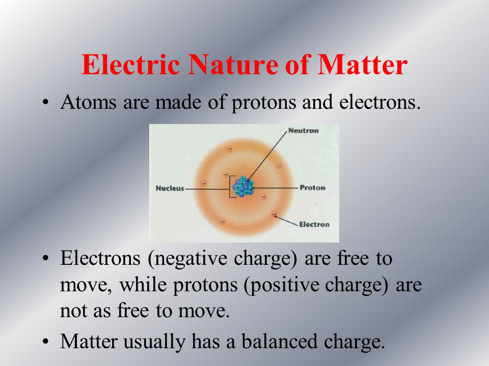 Electric Nature of Matter