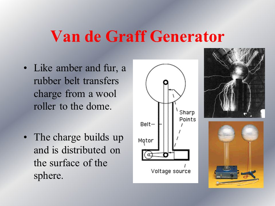 Van de Graff Generator Like amber and fur, a rubber belt transfers charge from a wool roller to the dome.