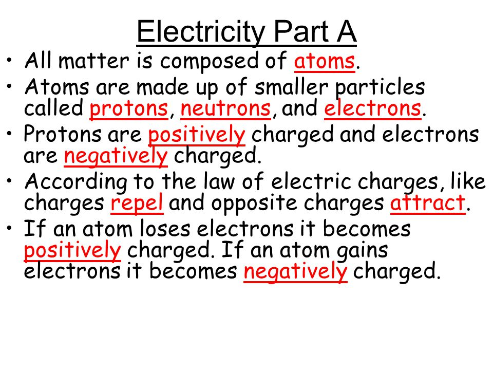 Electricity Part A All matter is composed of atoms.