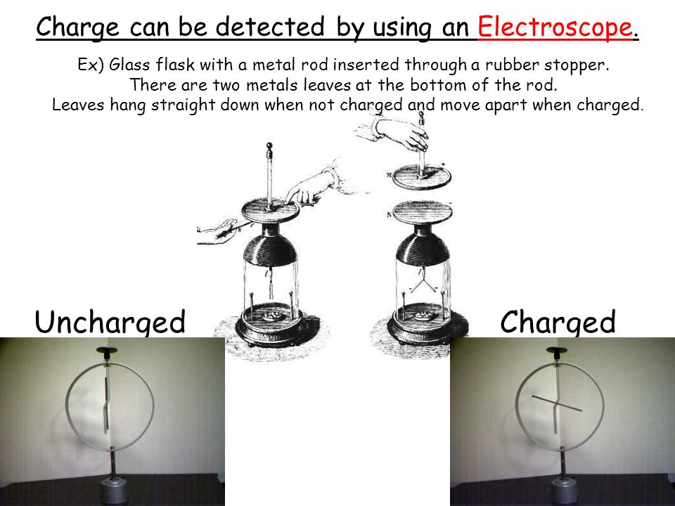 Charge can be detected by using an Electroscope.