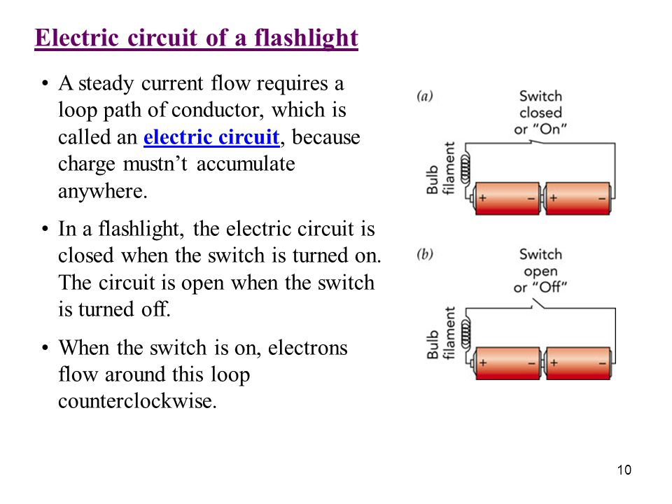 Electric circuit of a flashlight