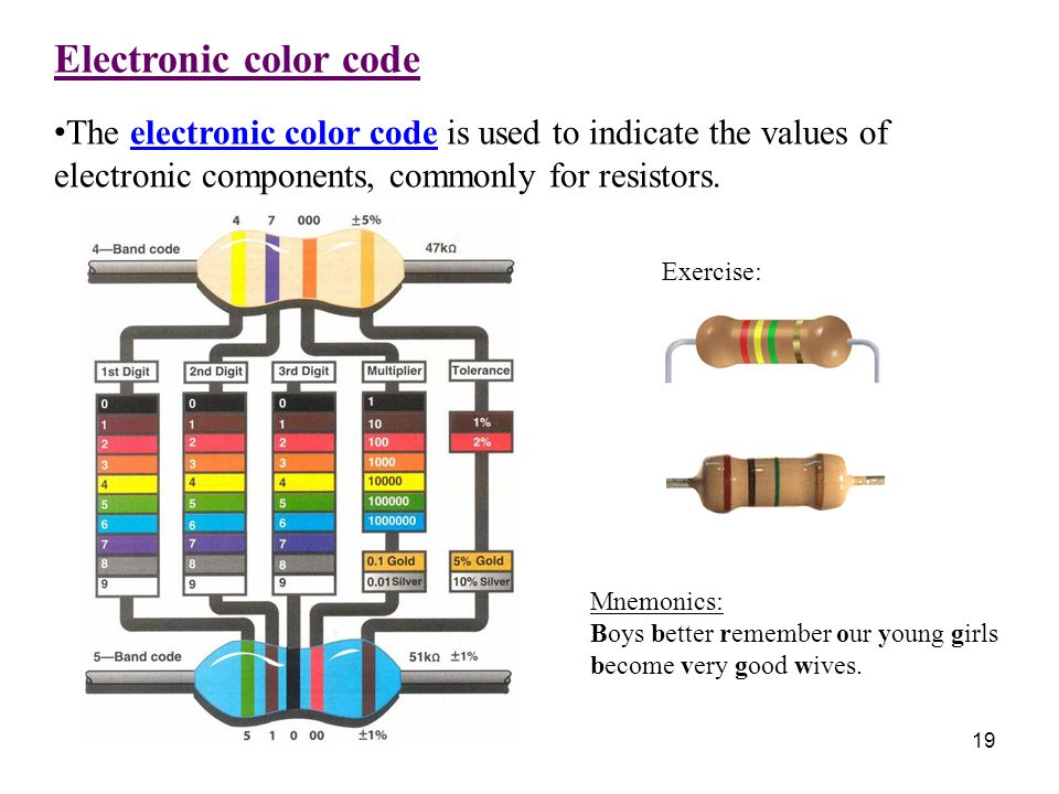 Electronic color code The electronic color code is used to indicate the values of electronic components, commonly for resistors.