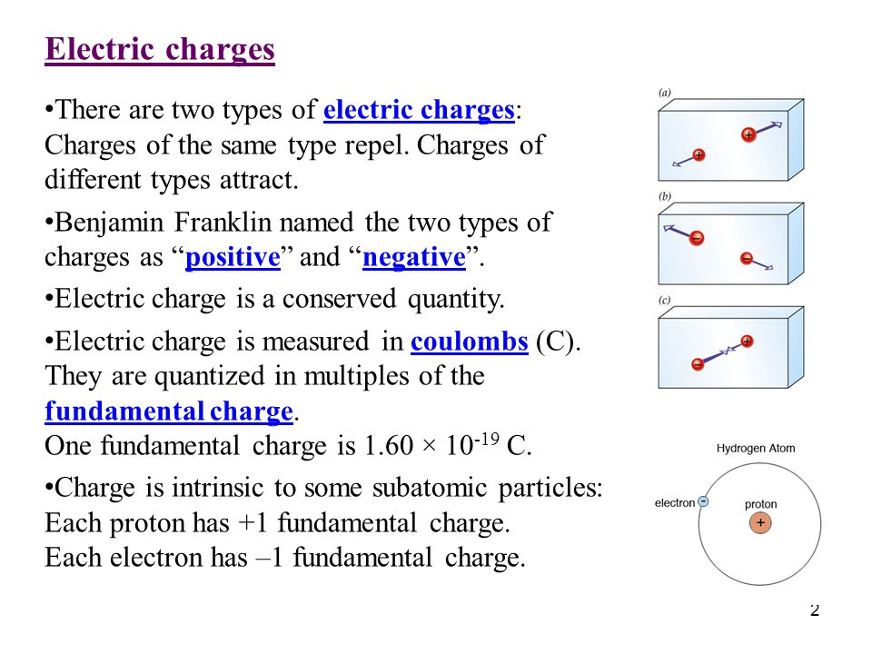 Electric charges There are two types of electric charges: Charges of the same type repel. Charges of different types attract.