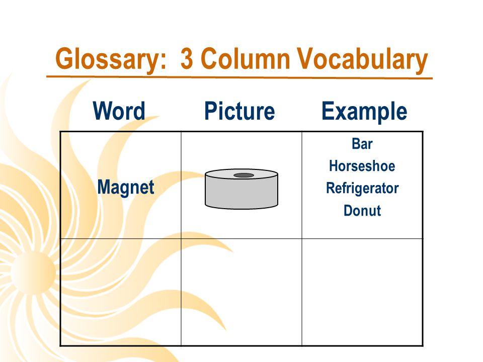 Glossary: 3 Column Vocabulary