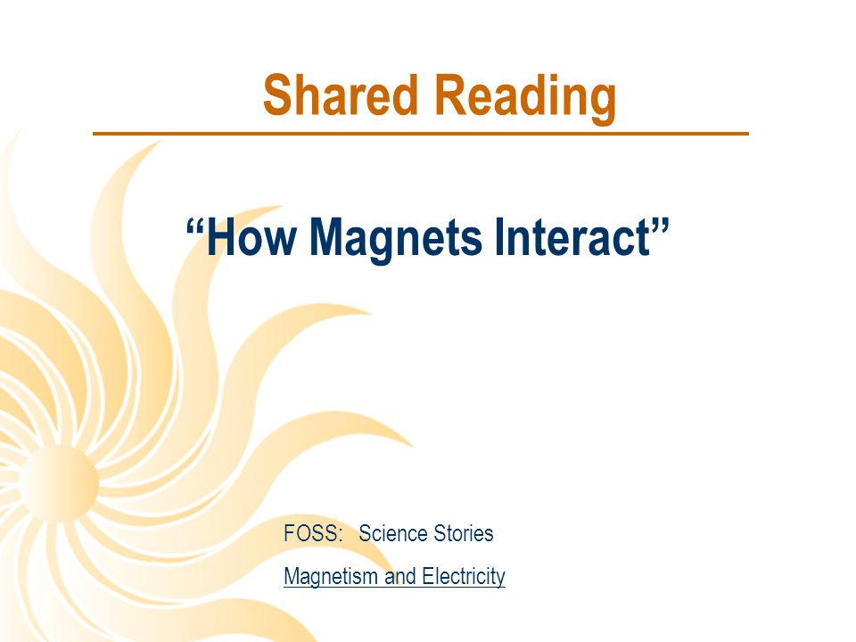 How Magnets Interact
