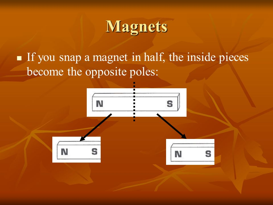 Magnets If you snap a magnet in half, the inside pieces become the opposite poles: