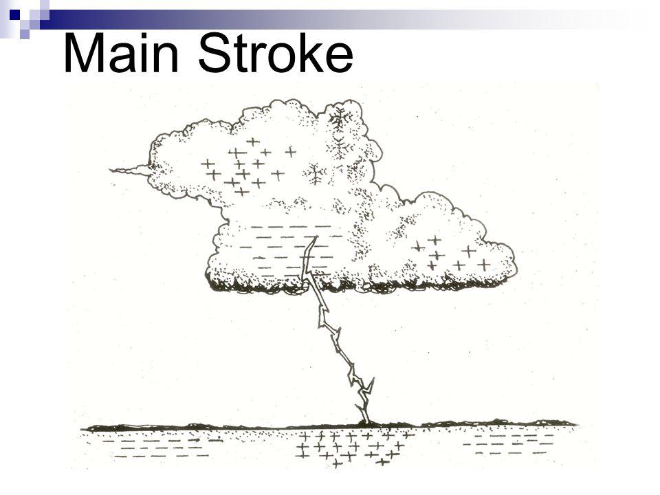 Main Stroke