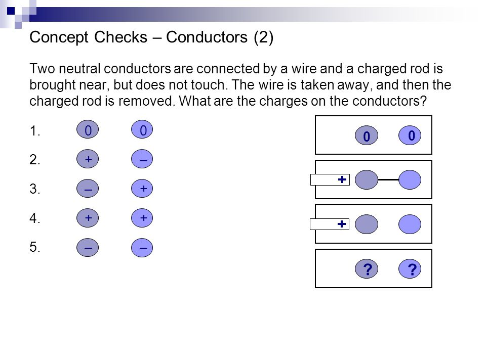 Concept Checks – Conductors (2)