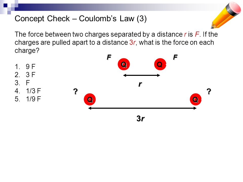 Concept Check – Coulomb's Law (3)
