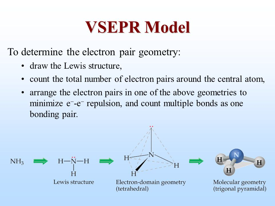 VSEPR Model To determine the electron pair geometry: