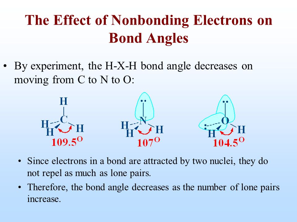 The Effect of Nonbonding Electrons on Bond Angles