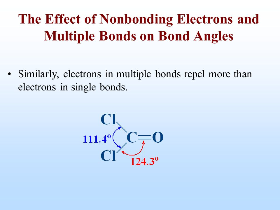 The Effect of Nonbonding Electrons and Multiple Bonds on Bond Angles