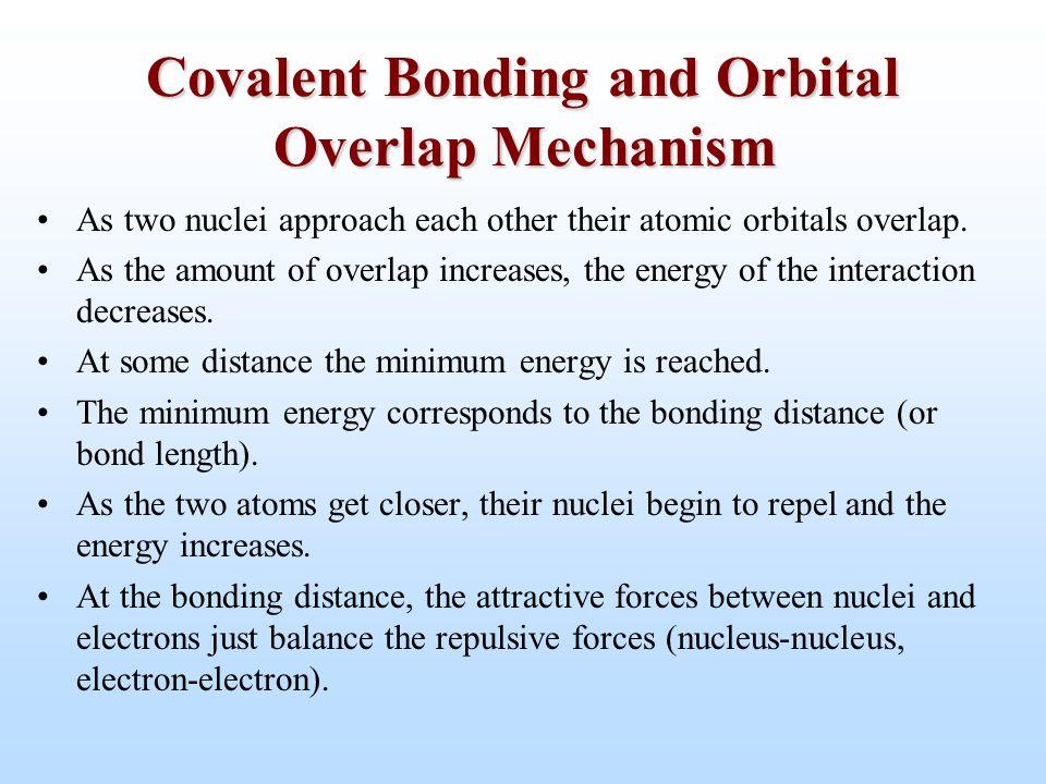 Covalent Bonding and Orbital Overlap Mechanism