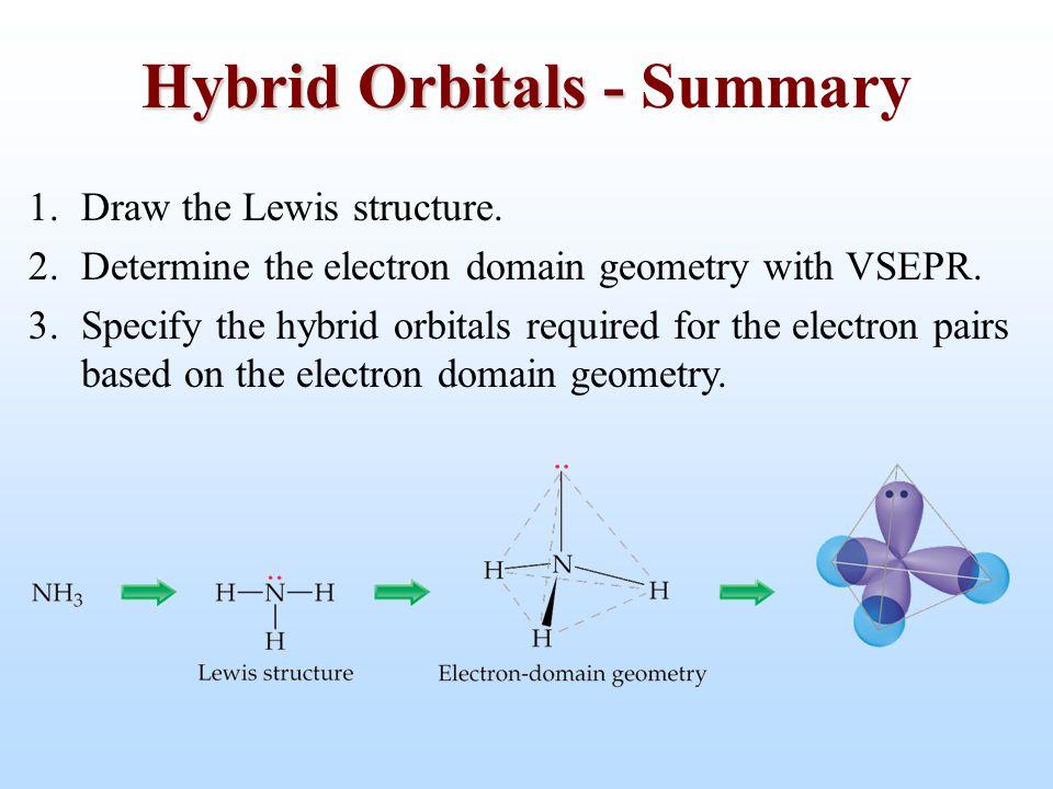 Hybrid Orbitals - Summary