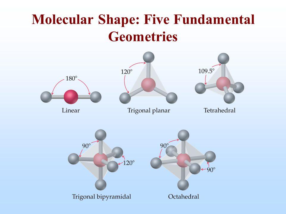 Molecular Shape: Five Fundamental Geometries