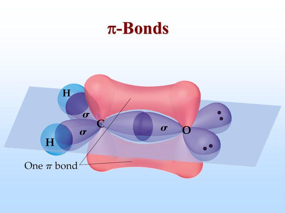 p-Bonds