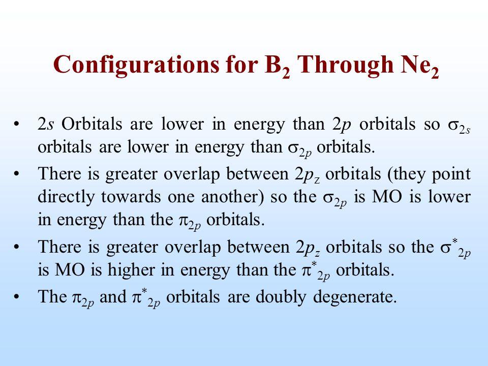 Configurations for B2 Through Ne2