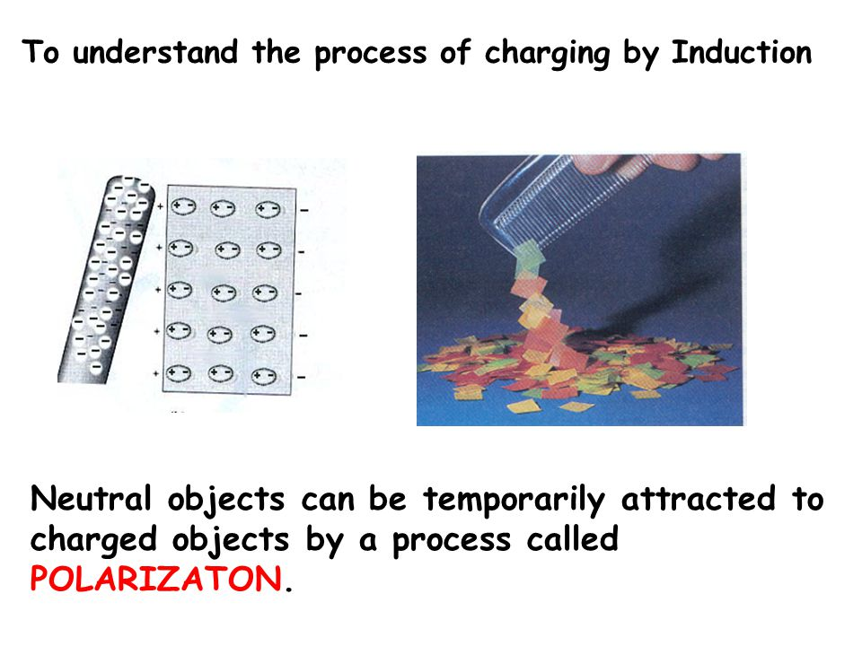 To understand the process of charging by Induction