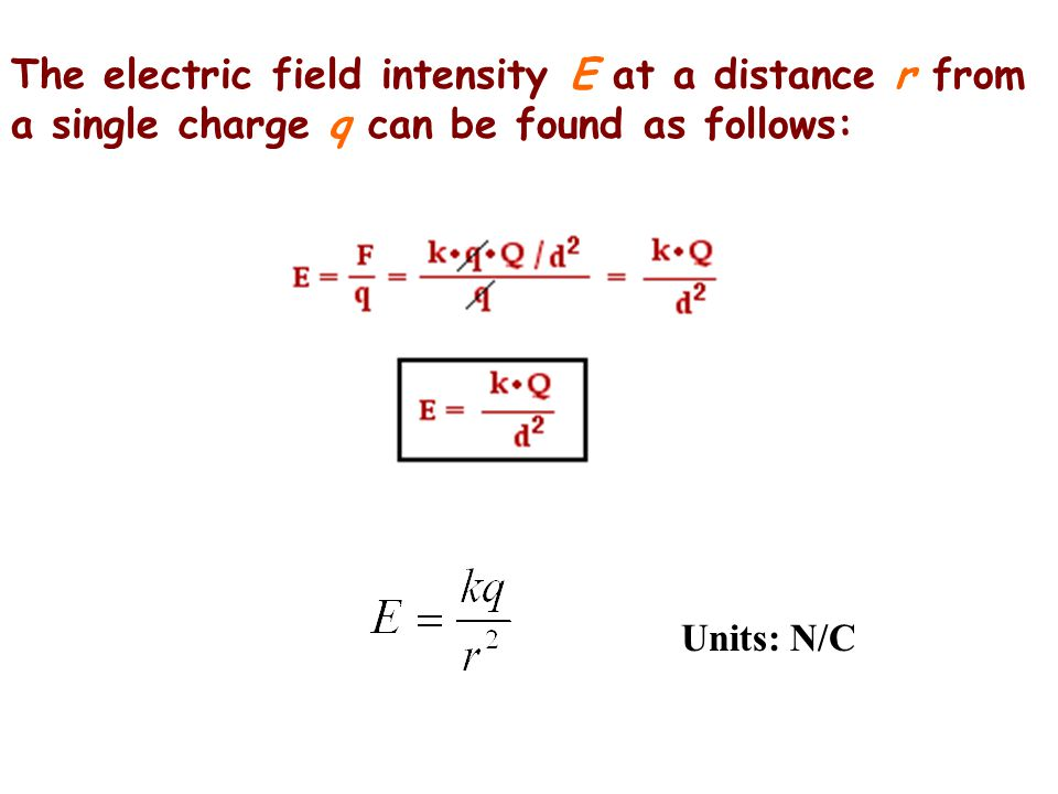 The electric field intensity E at a distance r from a single charge q can be found as follows: