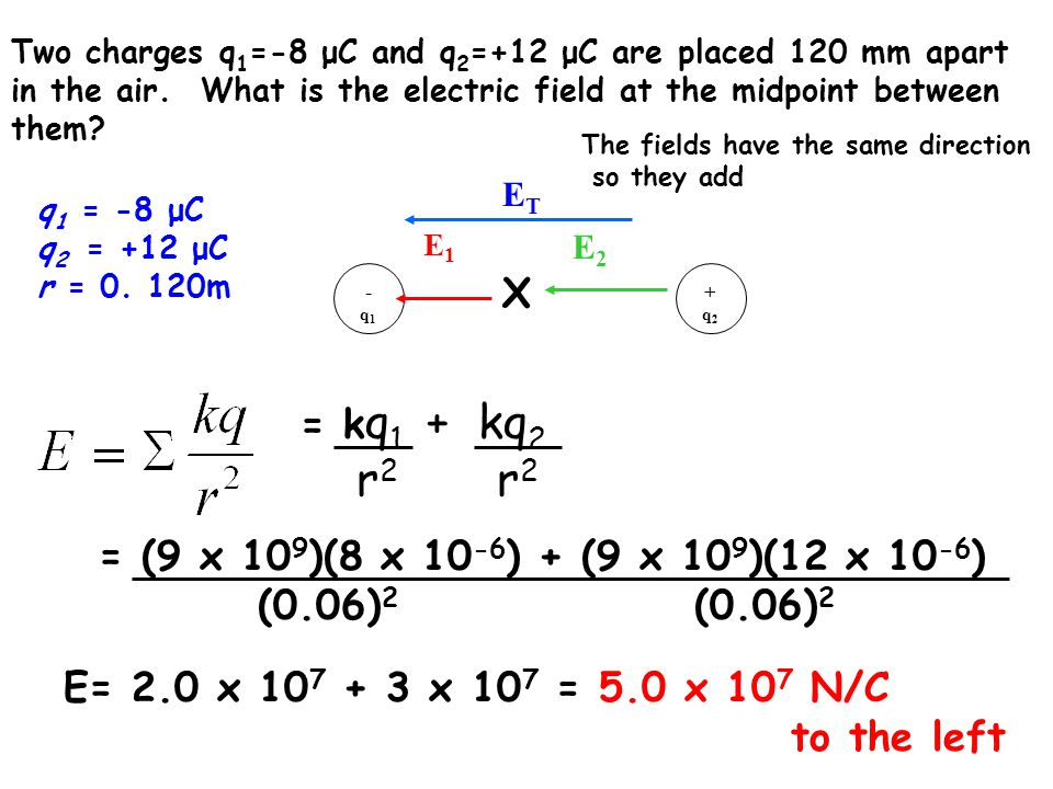 r2 r2 X = kq1 + kq2 = (9 x 109)(8 x 10-6) + (9 x 109)(12 x 10-6)