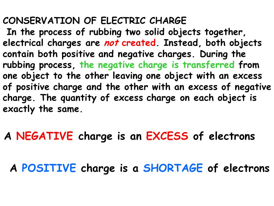 A NEGATIVE charge is an EXCESS of electrons