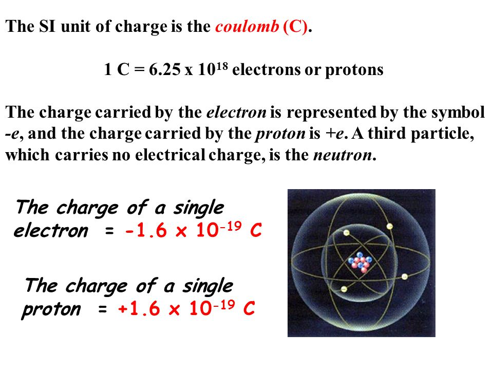 The charge of a single electron = -1.6 x 10-19 C