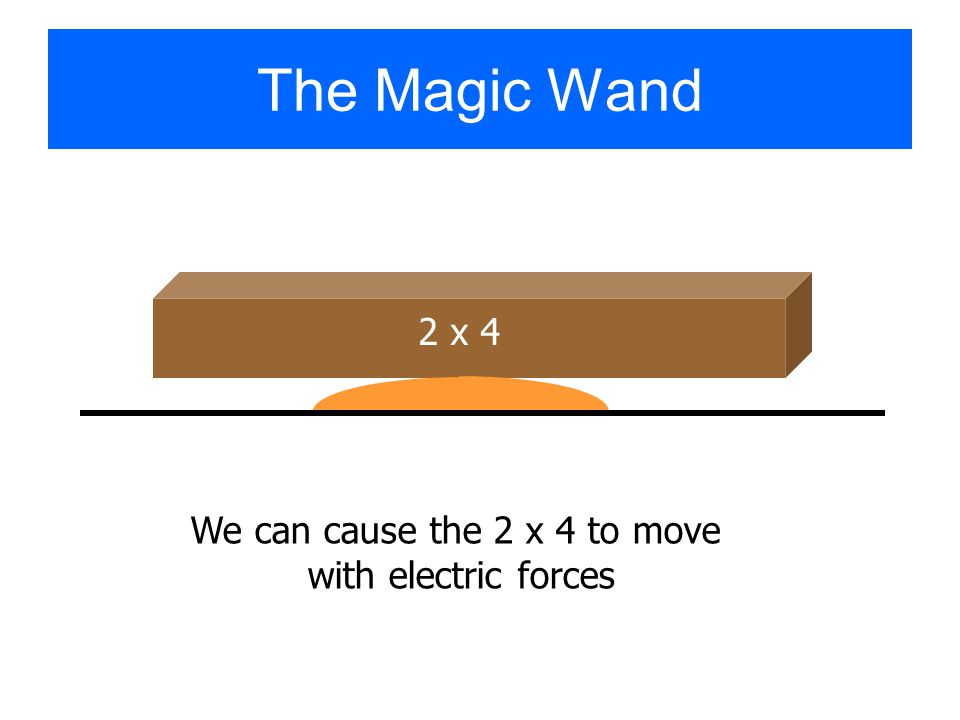 We can cause the 2 x 4 to move