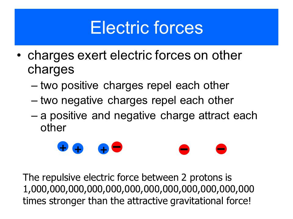 Electric forces charges exert electric forces on other charges
