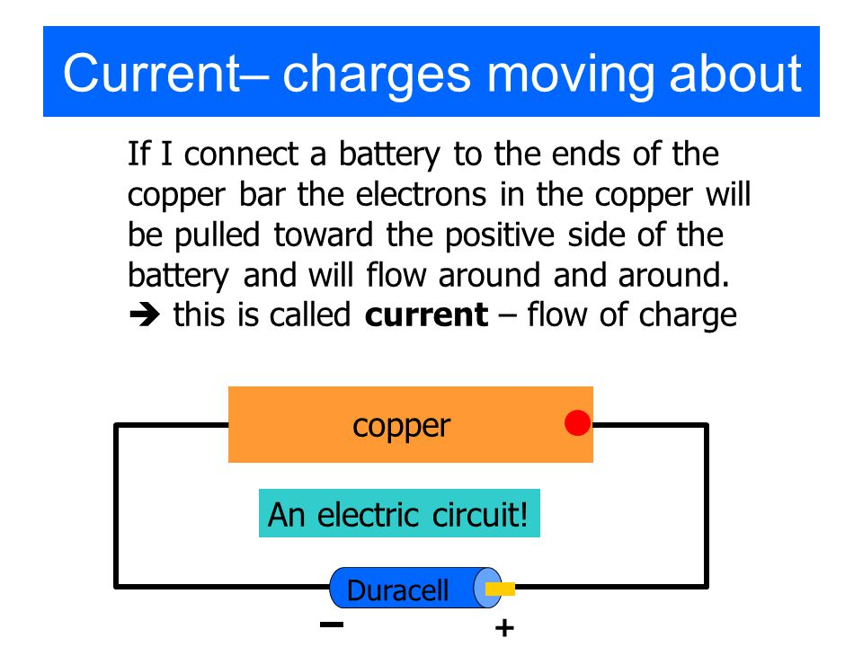 Current– charges moving about