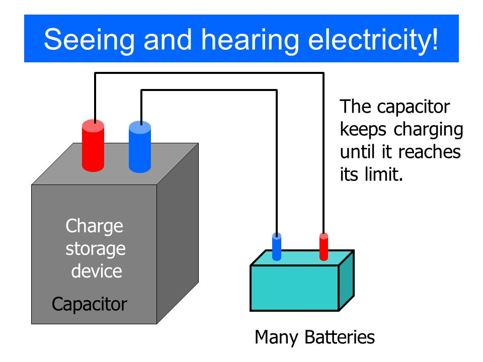 Seeing and hearing electricity!
