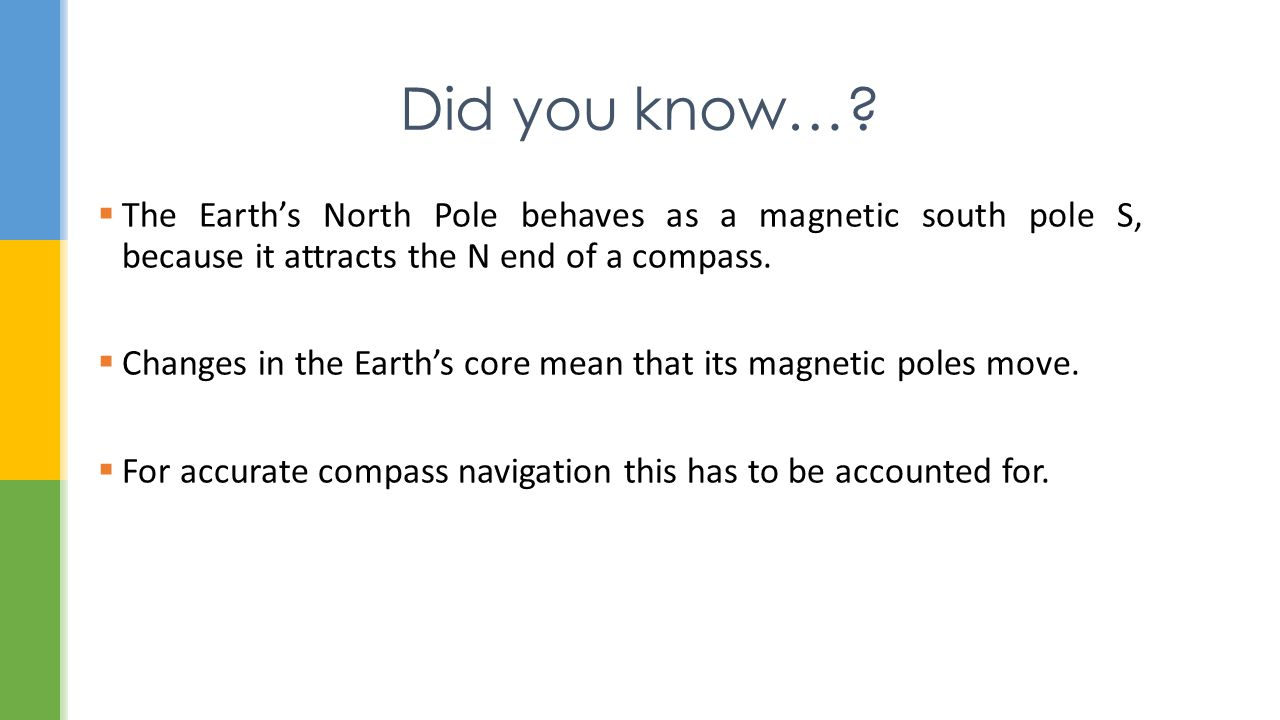 Did you know… The Earth's North Pole behaves as a magnetic south pole S, because it attracts the N end of a compass.