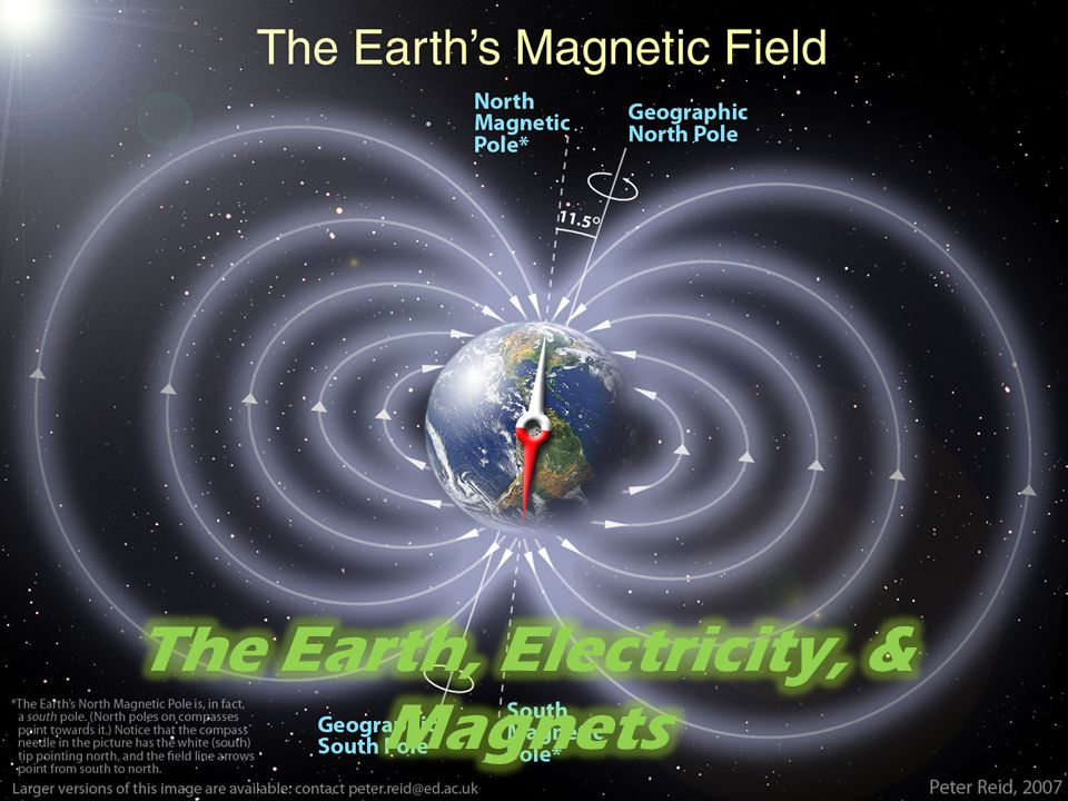 The Earth, Electricity, & Magnets