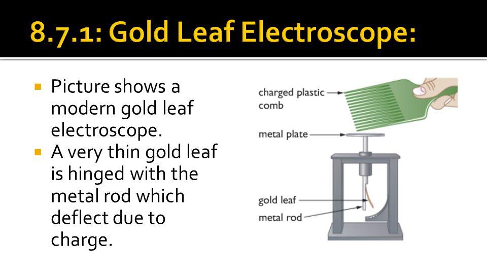 8.7.1: Gold Leaf Electroscope: