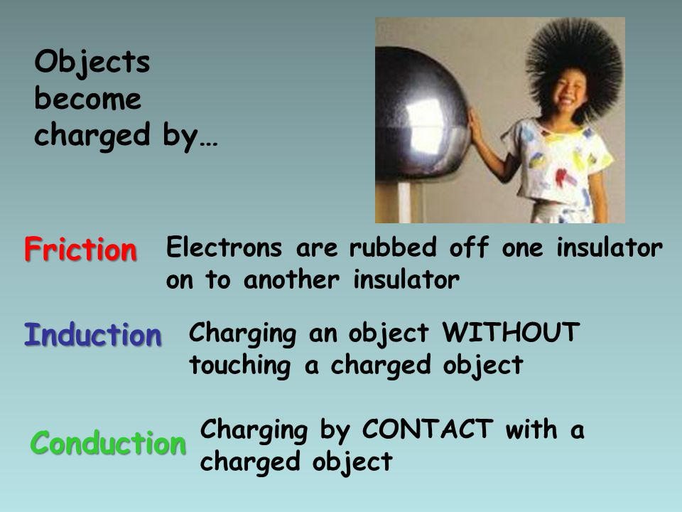Objects become charged by…