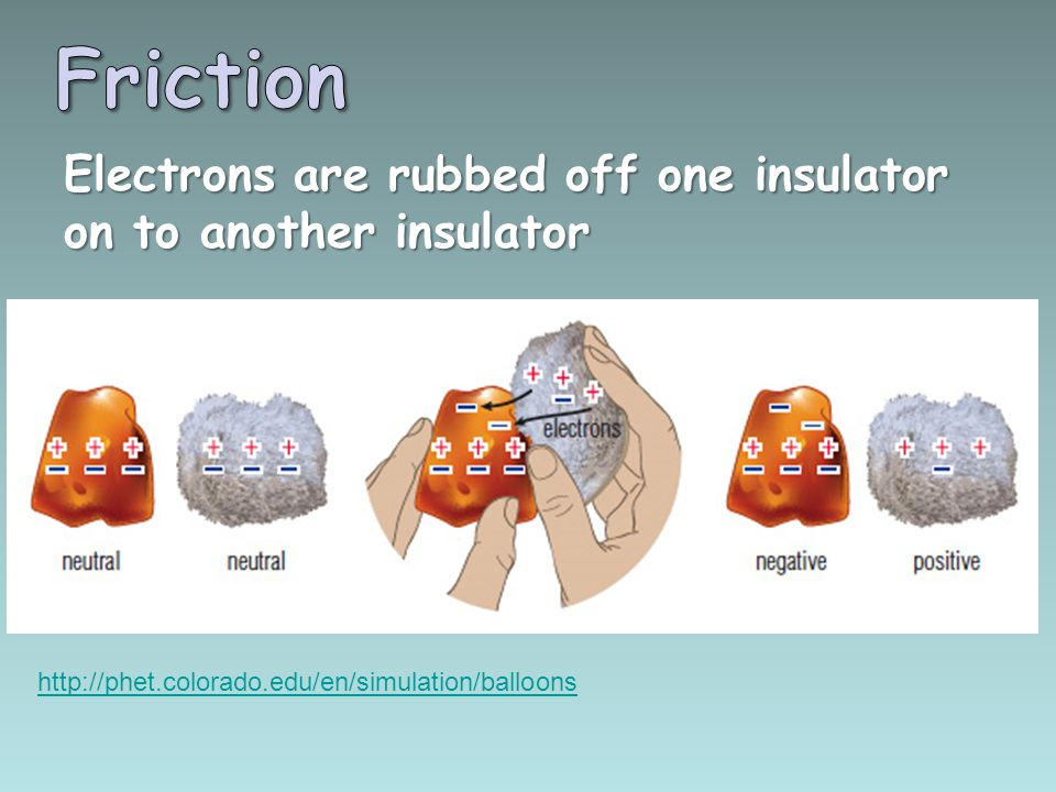 Friction Electrons are rubbed off one insulator on to another insulator.